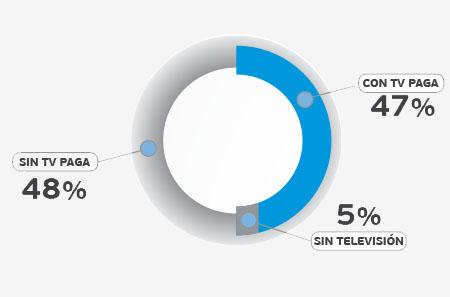 tv-en-su-domicilio